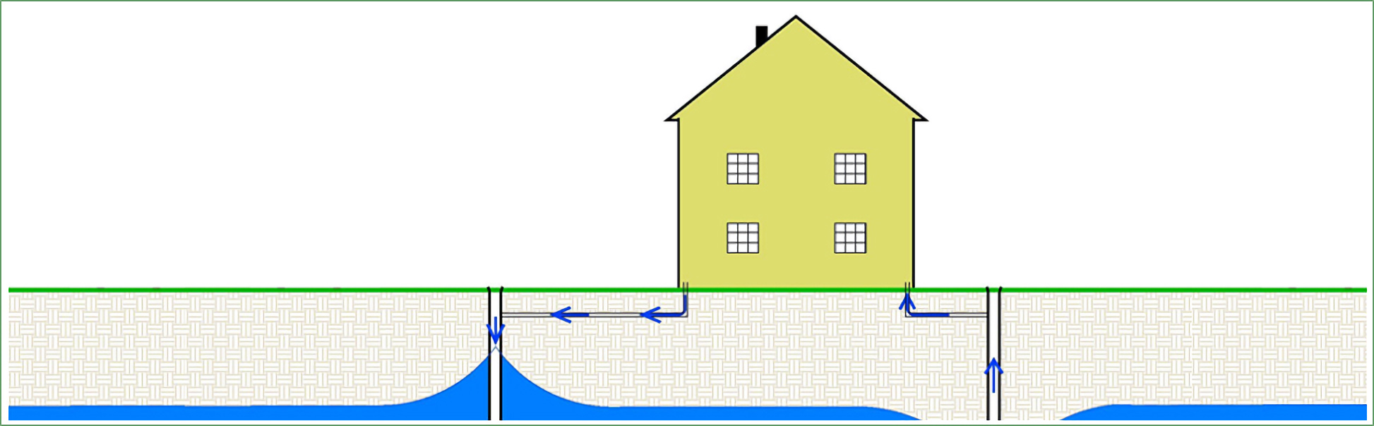 Geothermal Heating And Cooling Greener Solutions Piping Schematic Ground Source Heat Pump
